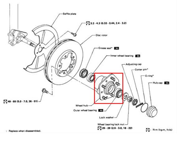 service manual  diagram to change wheel bearing on a 2012