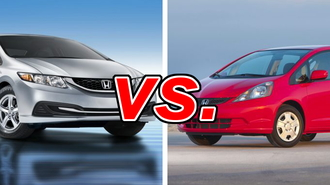 Honda civic vs honda fit carsdirect autos post for Honda fit vs civic