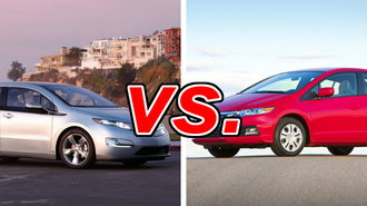 How Much Is Car Insurance For Chevrolet Volt
