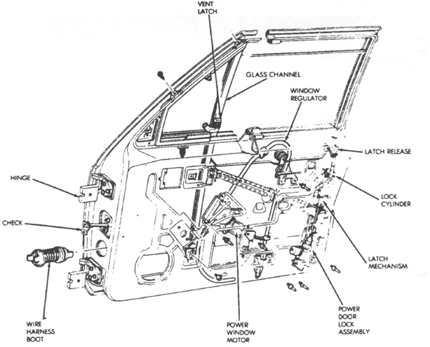 Jeep Grand Cherokee Zj And Wj 1993 To 2004 Why Doesn U0026 39 T