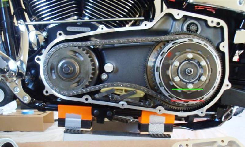 harley davidson supply chain management Harley davidson supply chain background harley davidson is a motorcycle manufacturing company whose headquarters are located in milwaukee wisconsin 1 introduction 3 2 supply chain management 3 21 quality management 4 22 inventory management 5 23 supplier development 6.