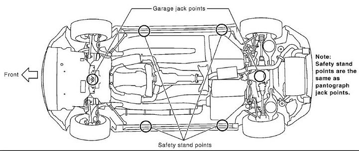 Honda Civic How To Install Sway Bar Honda Tech