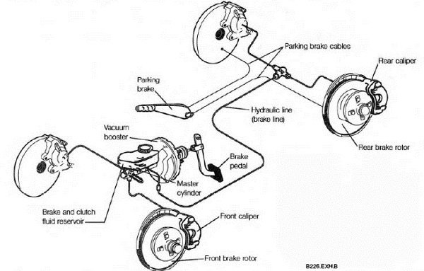 2002 acura mdx ignition wiring diagram 2008 gmc yukon