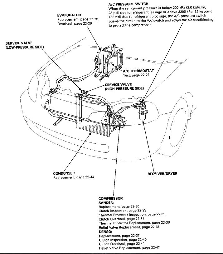1998 civic ac installation parts