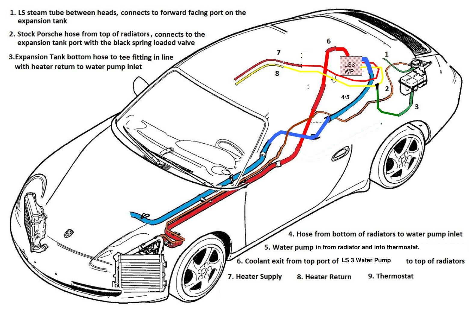 996 coolant flow diagram  996  free engine image for user