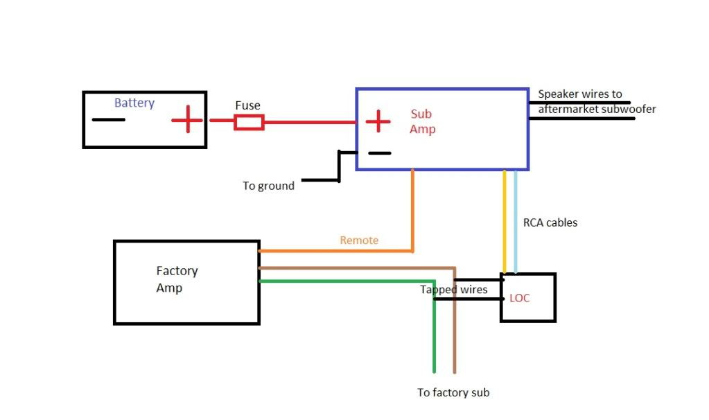 scosche line out converter wiring diagram wiring wiring diagram