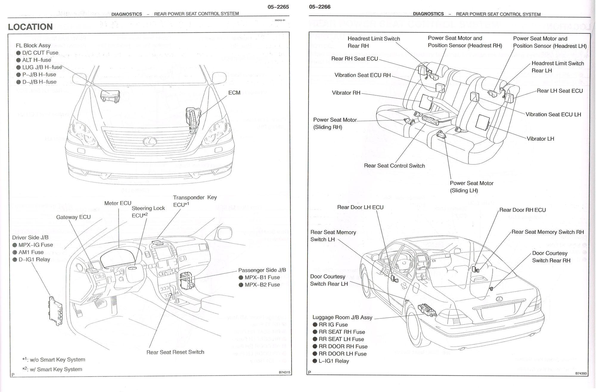 ul rear console fuse