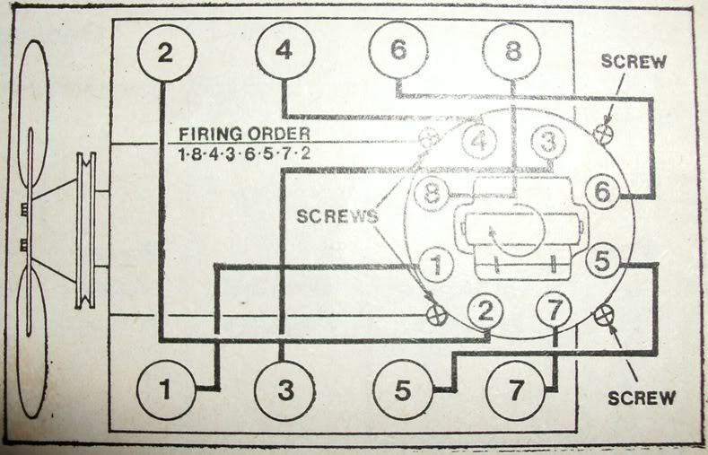 Firing Order Diagram - Corvetteforum