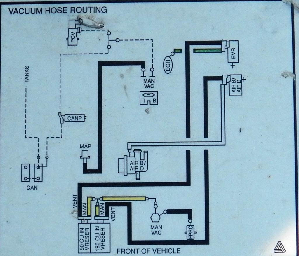 Vauxhall Vivaro Fuse Box Auto Electrical Wiring Diagram Ford Gt Engine Econoline