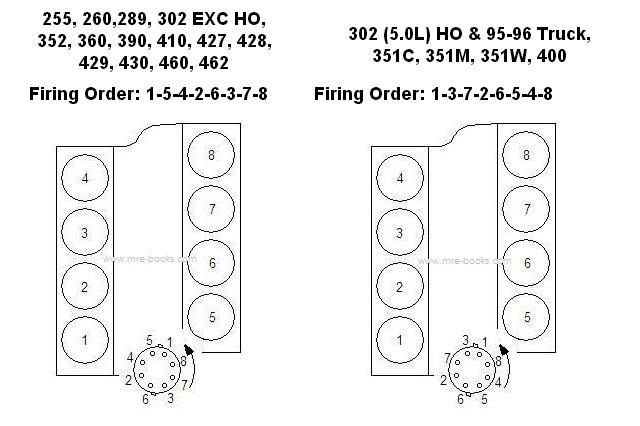 87 ford 351 distributor wiring diagram