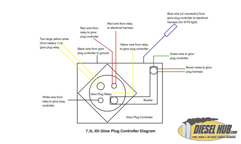 F Glow Plug Wiring Diagram on