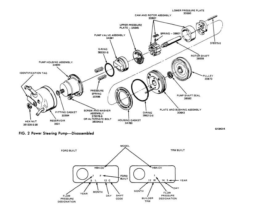 89 ford f150 steering pump location  89  get free image