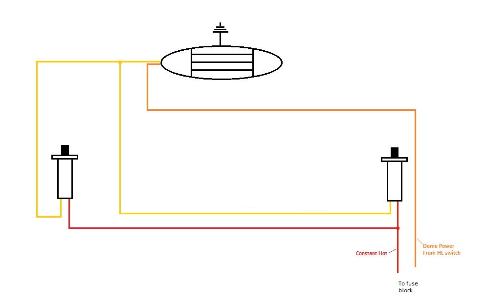 gm dome light wiring diagram gm radio wiring diagram