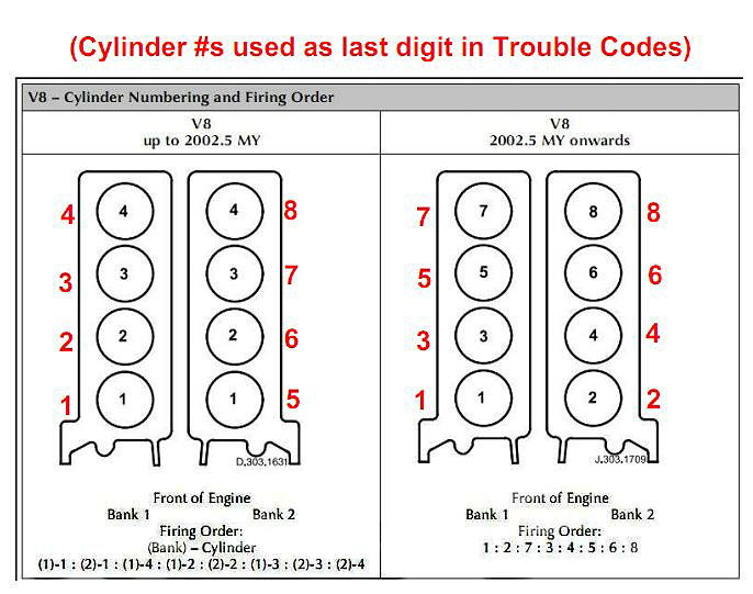 wiring diagram for 96 dodge caravan with 1997 Ford 4 6 Firing Order Diagram on 1991 Jeep Abs Wiring Schematic besides 1991 Chevy C1500 Neutral Safety Switch Harness as well 1997 Ford 4 6 Firing Order Diagram together with Opel Zafira Fuse Box Diagram in addition 2002 Dodge Dakota Front Suspension Diagram.