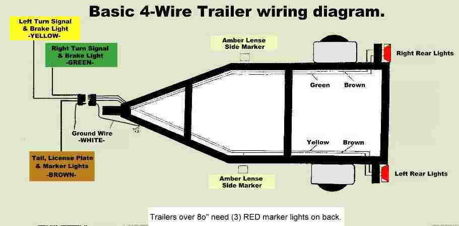 Led Trailer Lights Blowing Fuse