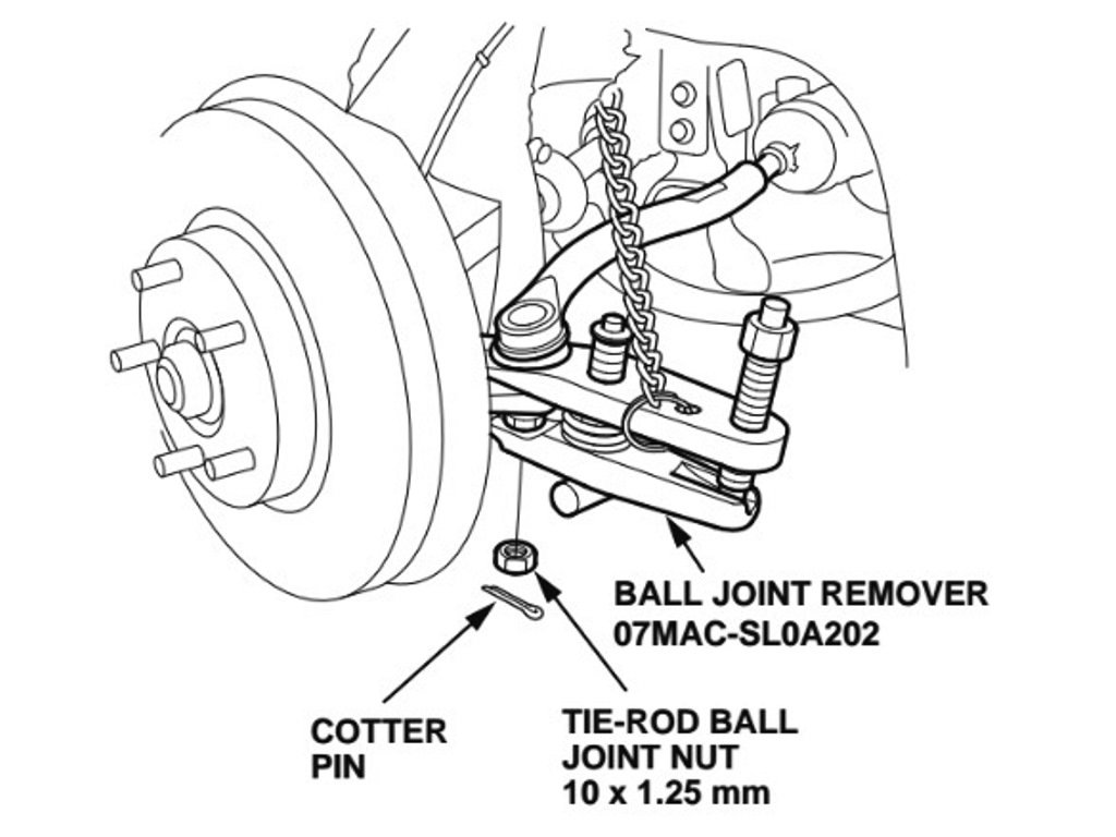 acura tsx 2004 to 2008 how to replace power steering rack acurazine Acura TL Water Pump undo the castle nut and press out the tie rod end from the steering knuckle