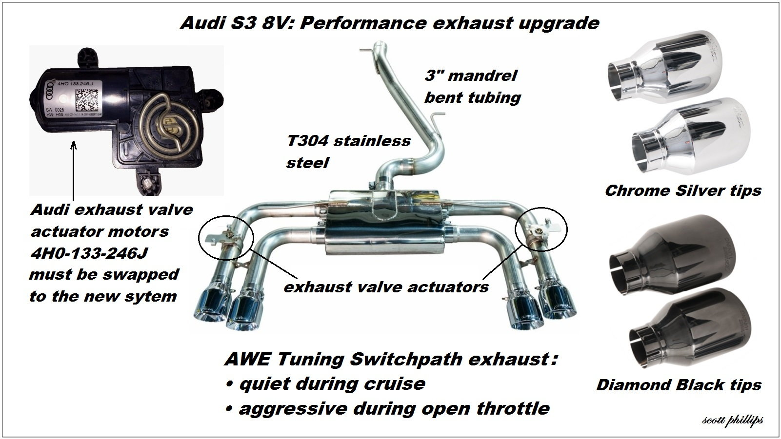 Audi A3 Beginning Performance Mods For S3 Audiworld