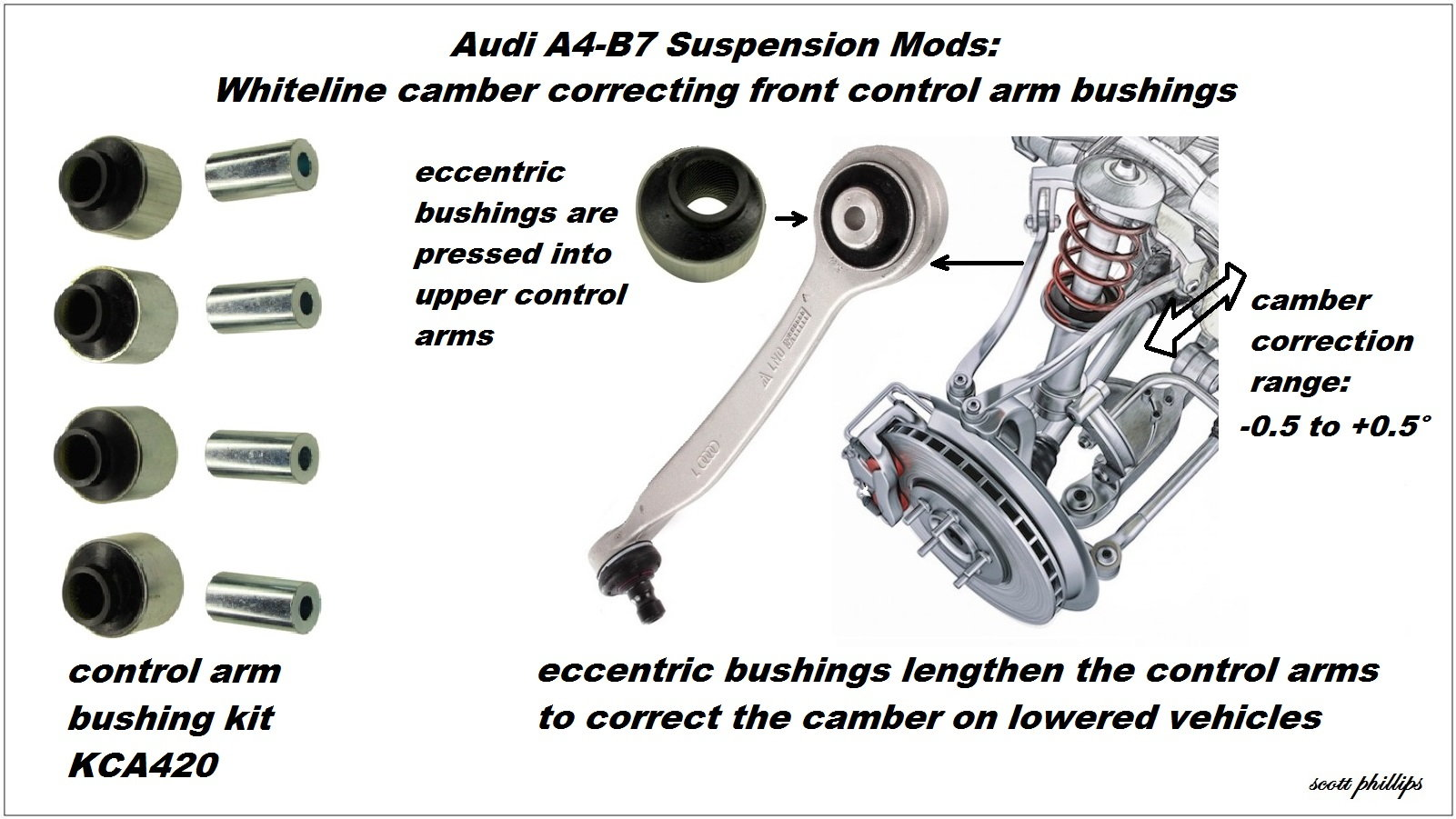 2007 Audi A4 Front Suspension Diagram on saab 9 3 engine diagram