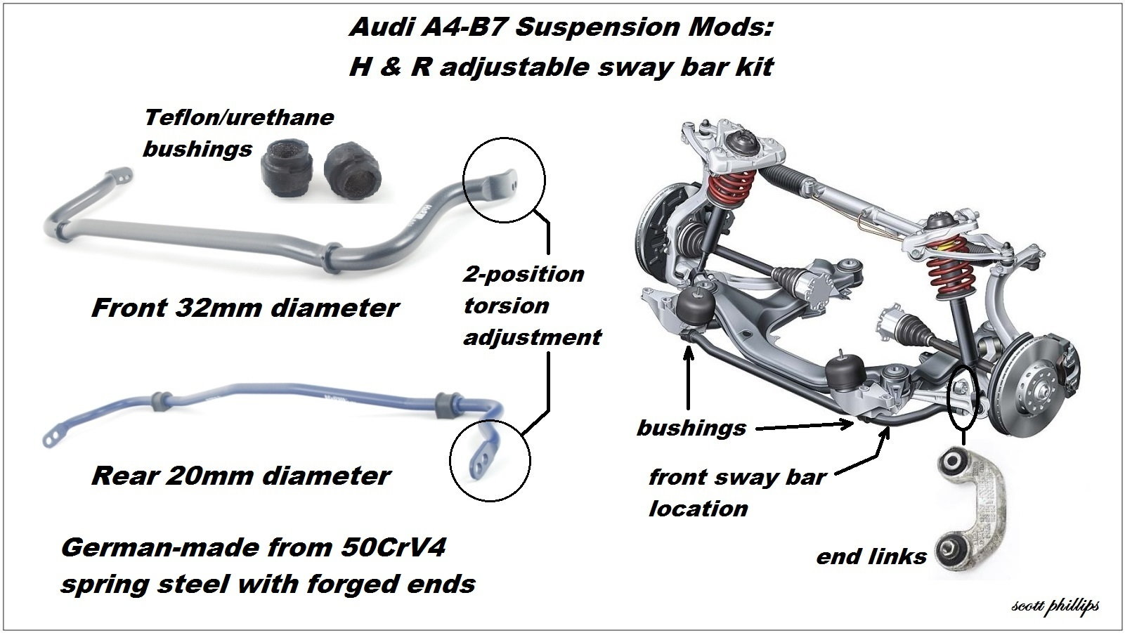 audi a4 suspension diagram