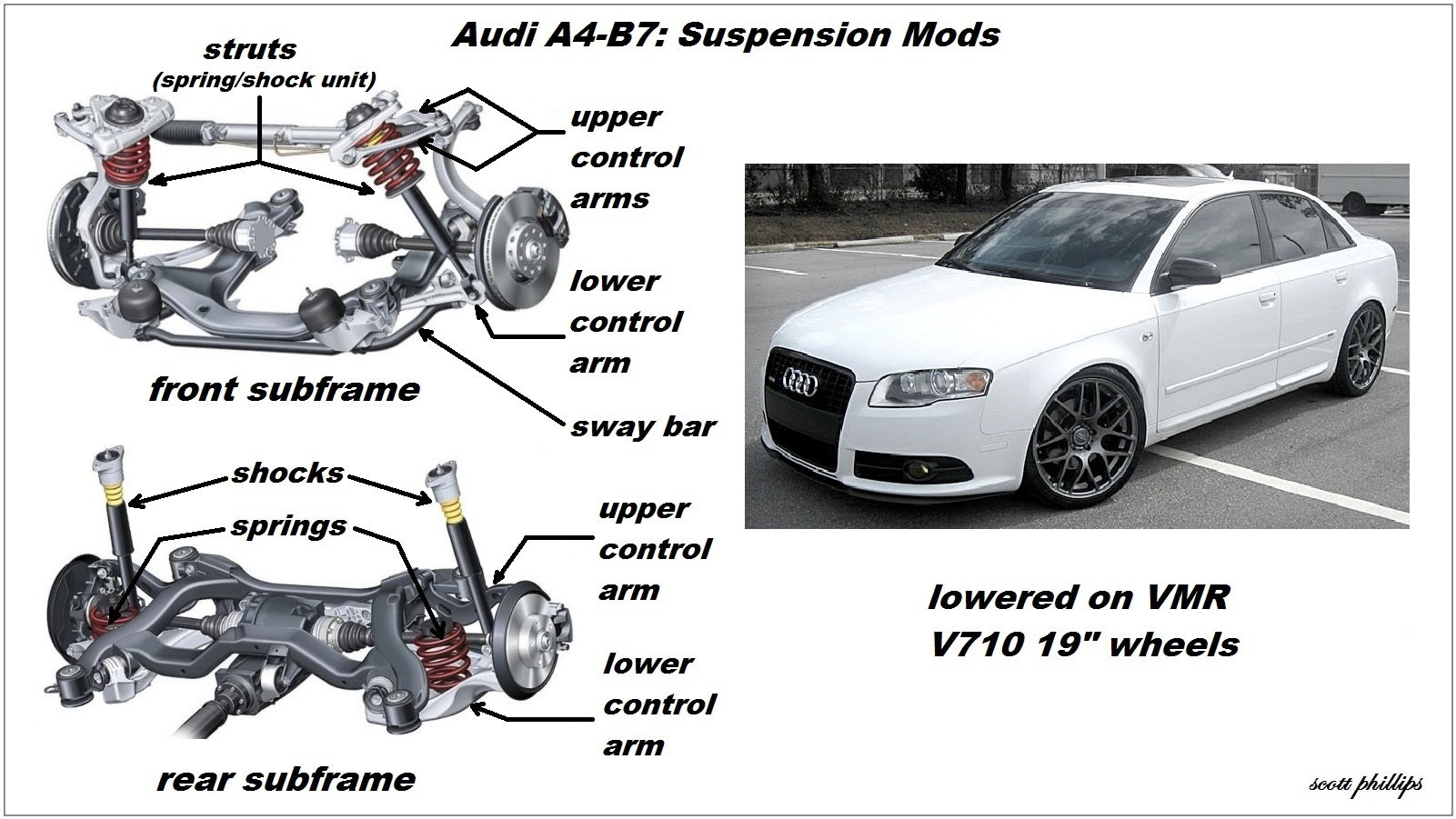 Audi A4 B7 Suspension