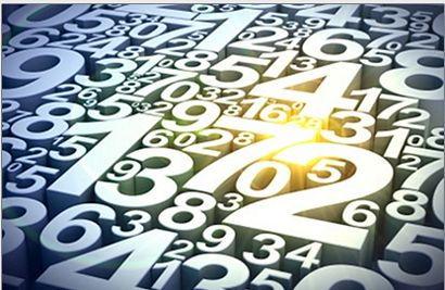credit score, credit balance, auto finance