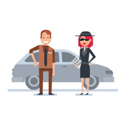 dealerships, inqueries, customers, mystery shoppers