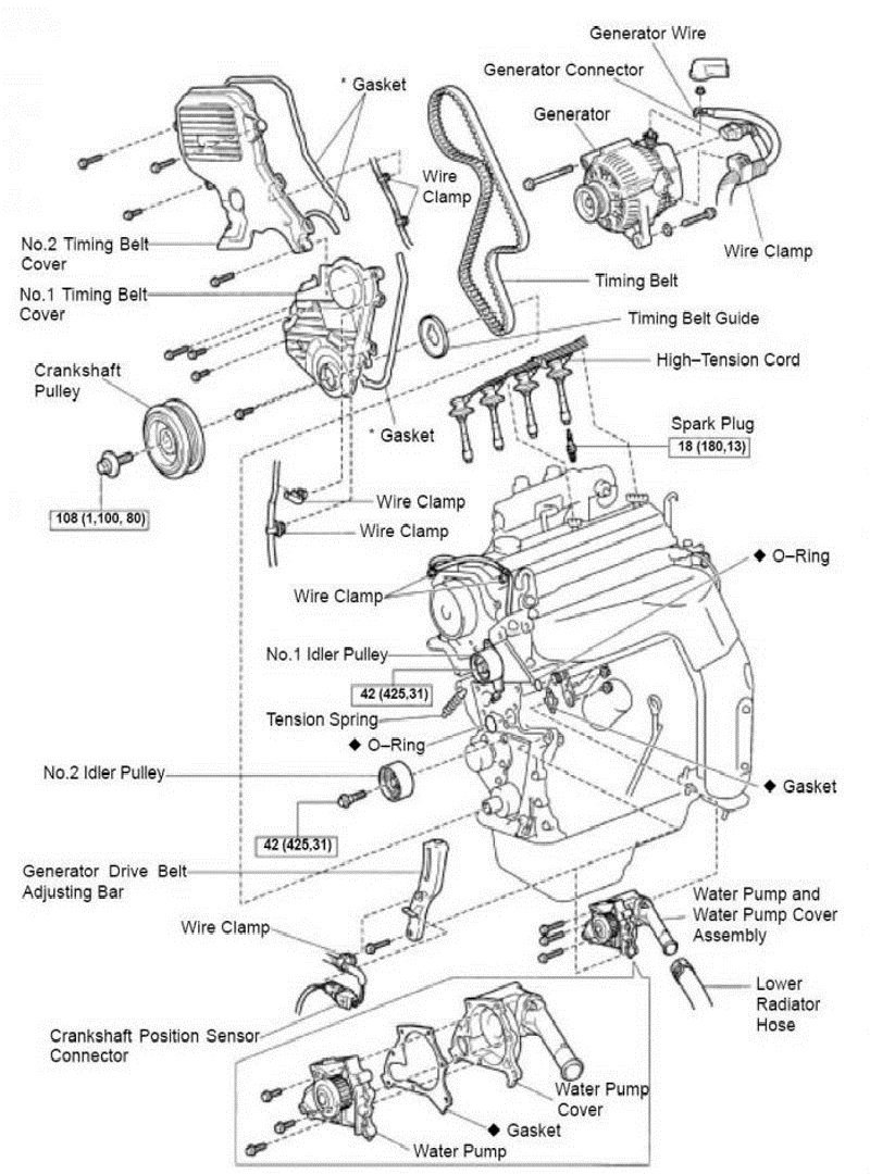 toyota camry 1997-2001 4th generation how to replace ... timing belt engine diagram mitsubishi timing belt