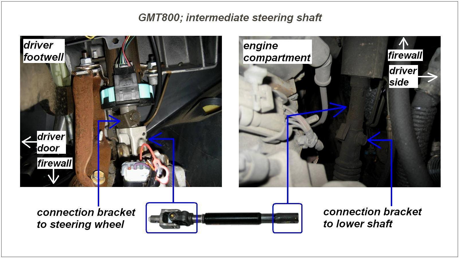 chevrolet silverado gmt800 1999 2006 how to replace clunking rh chevroletforum com