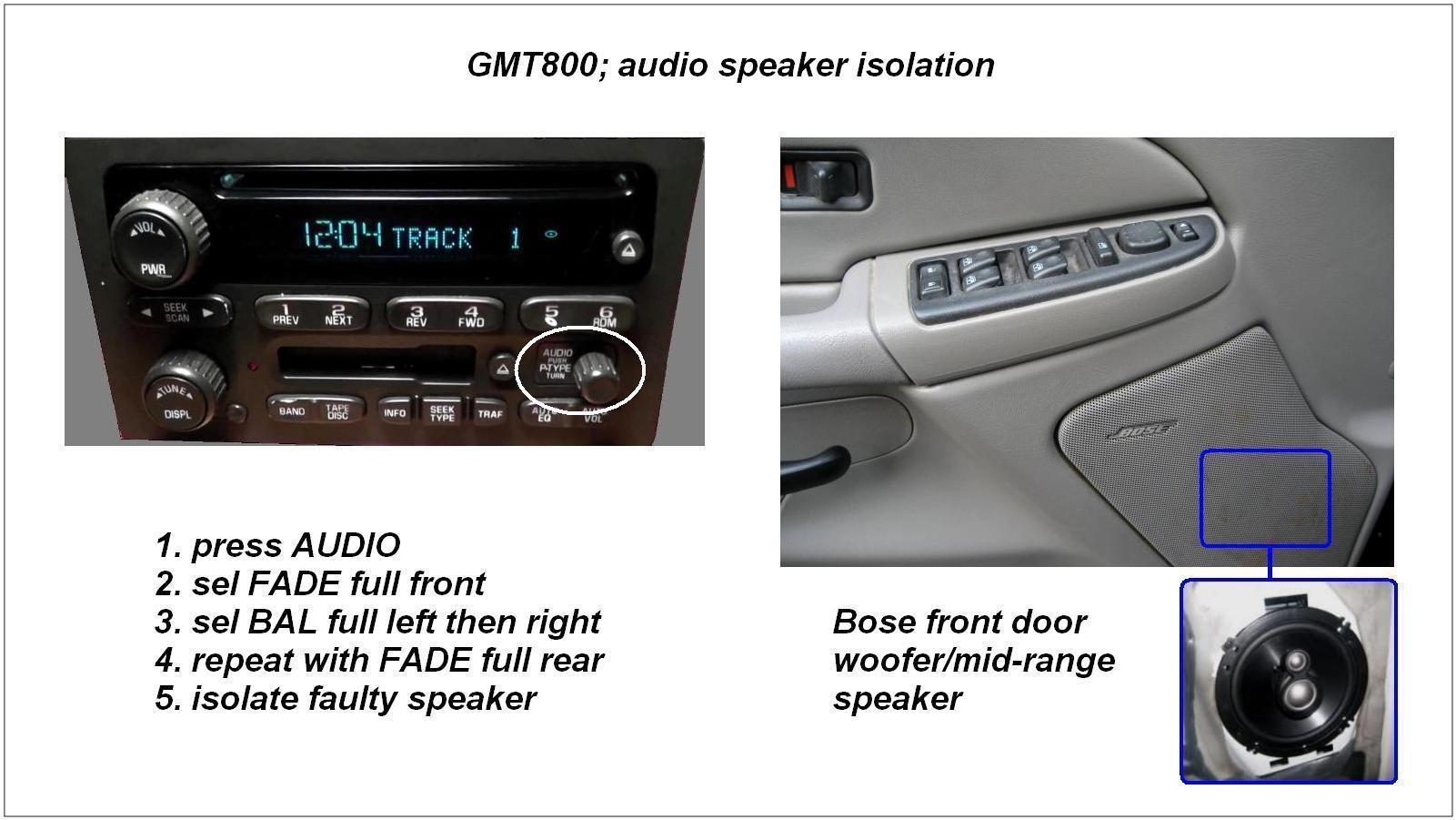 Chevrolet Silverado 1999-2006 GMT800 Common Noises