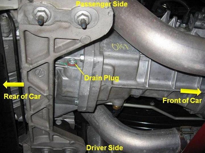 Corvette How To Check Transmission Fluid Corvetteforum