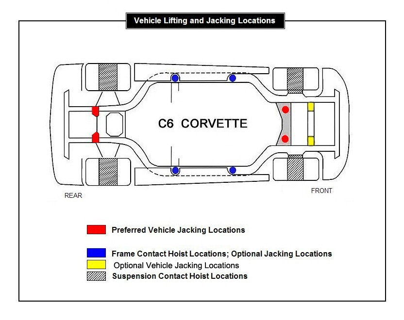 Corvette How To Replace Brake Disc