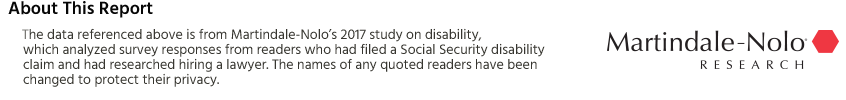 information about disability survey