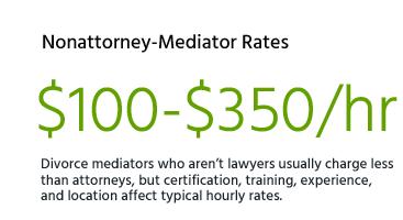 Nonattorney Divorce Mediator Costs