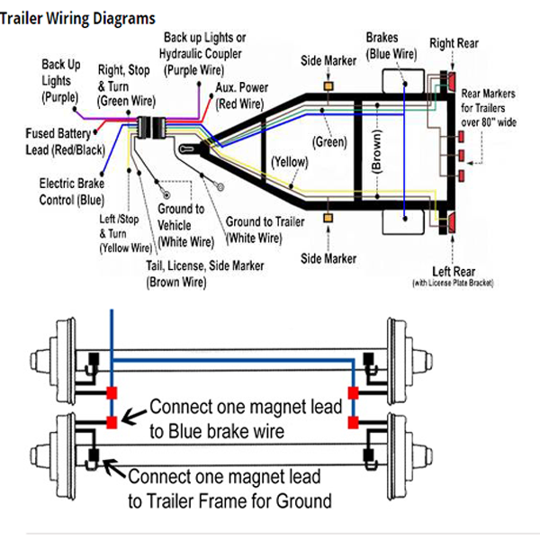 Dodge Ram 1500 7 Pin Trailer Wiring Diagram : Dodge trailer wiring diagram