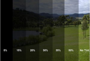 A graphic demonstrating various levels of window tint.