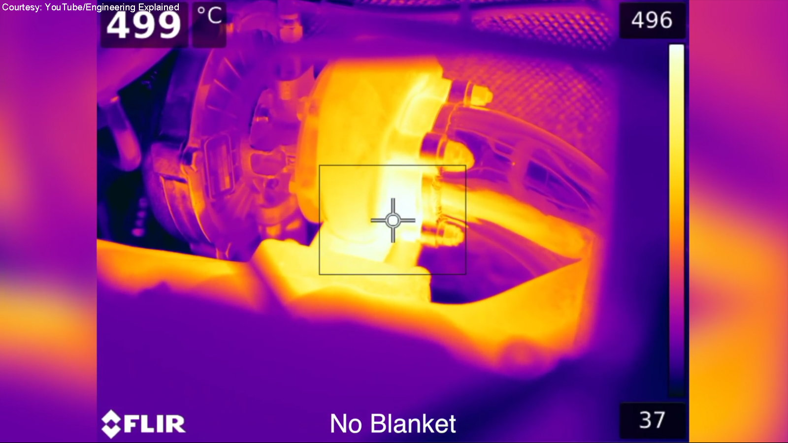 Do You Need a Turbo Blanket?