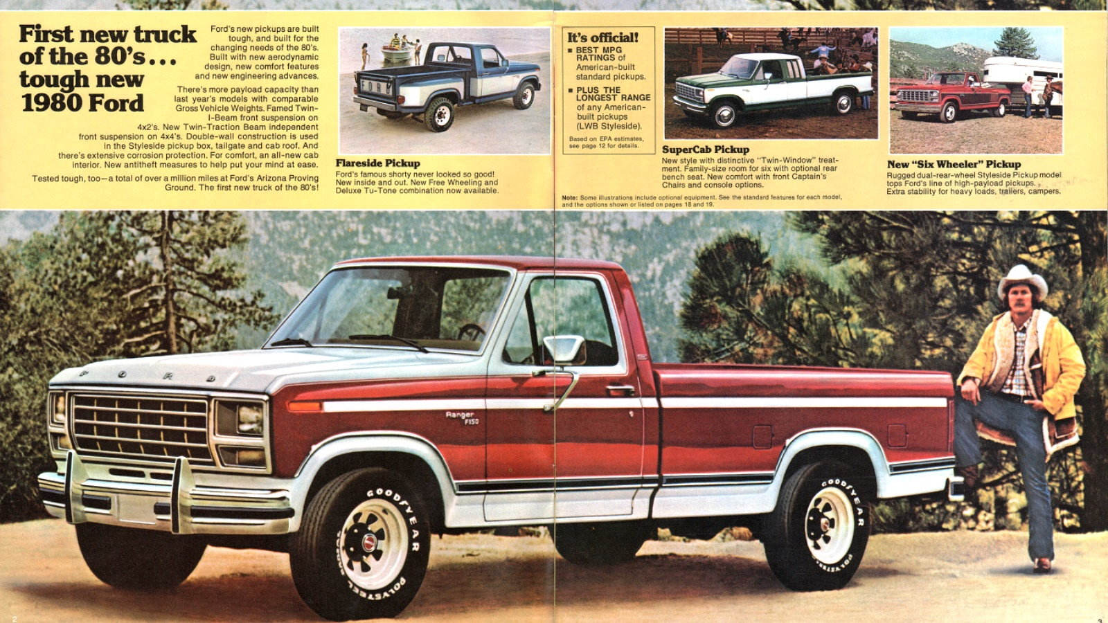 1980 Ford F-100/F-150 (300ci/manual 3sp) - 17 mpg
