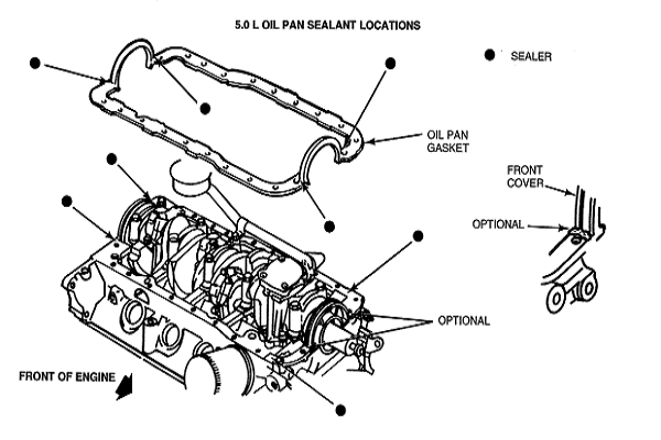 1991 ford 5 0 engine diagram ford f150 how to replace your oil pan gasket ford trucks  ford f150 how to replace your oil pan