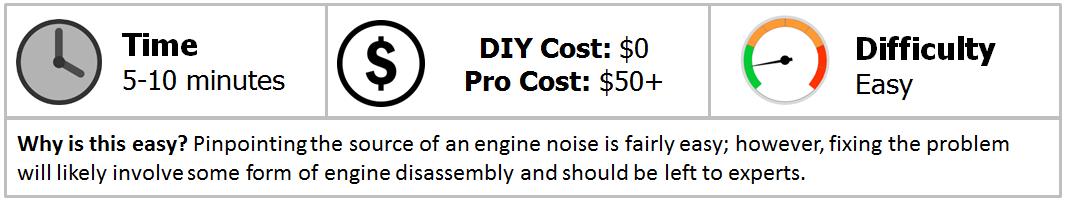 Harley Davidson Dyna Glide Engine Noise Diagnostic Guide | Hdforums