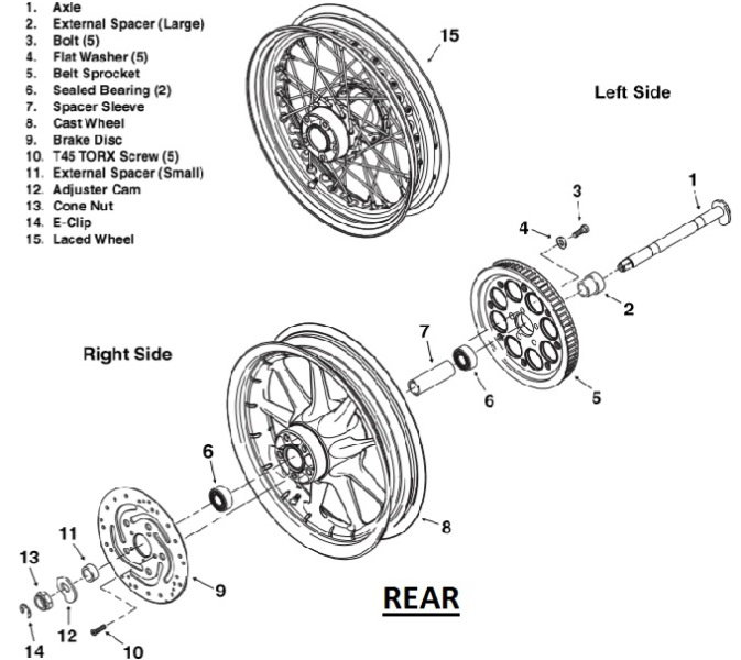 125949b 128346 harley davidson dyna glide how to replace wheel bearings hdforums Exploding Diagram Add-On at gsmx.co