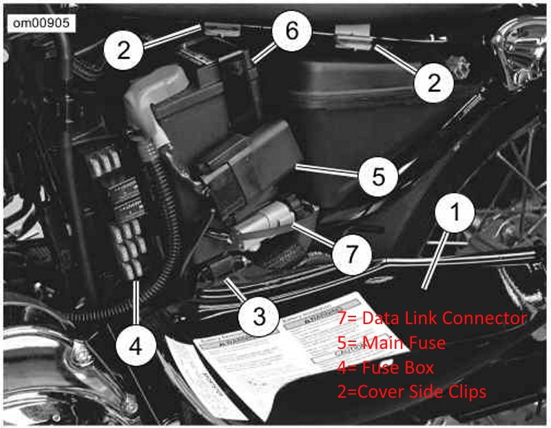 92 Softail Wiring Diagram Fuse