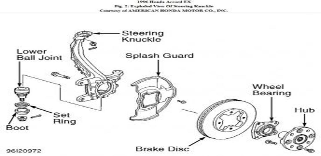 Honda Accord How To Replace Ball Joint Tech Rh Parts: 1992 Honda Accord Exhaust System Diagram At Woreks.co
