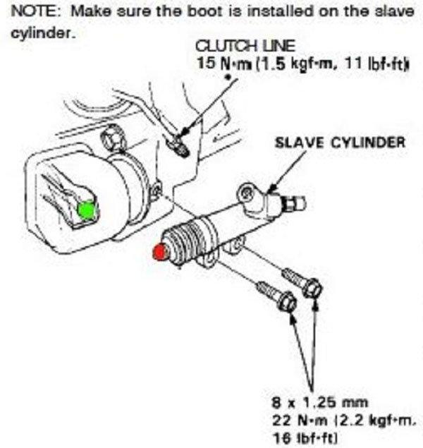 Honda Civic Why Does My Clutch Pedal Squeak Honda Tech