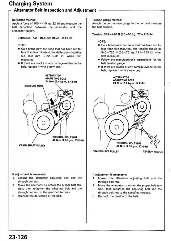 Honda Civic How to Replace Timing Belt and Water Pump
