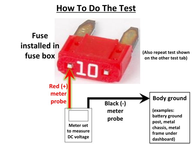 how to test a fuse