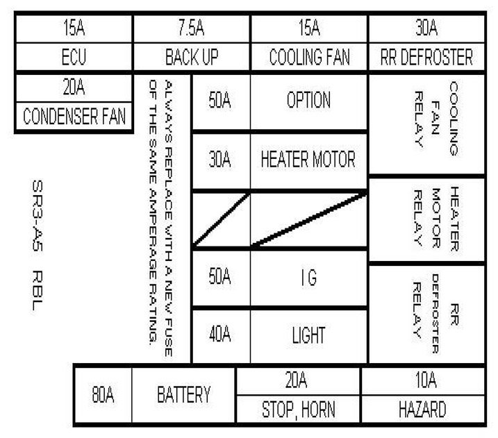 Honda Civic Del Sol Fuse Box Diagrams - Honda-Tech