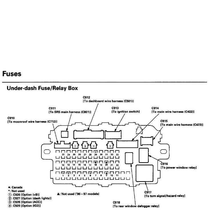 honda civic fuse box diagrams honda tech rh honda tech com fuse box diagram for 1996 honda civic 2006 Honda Civic Fuse Box Diagram