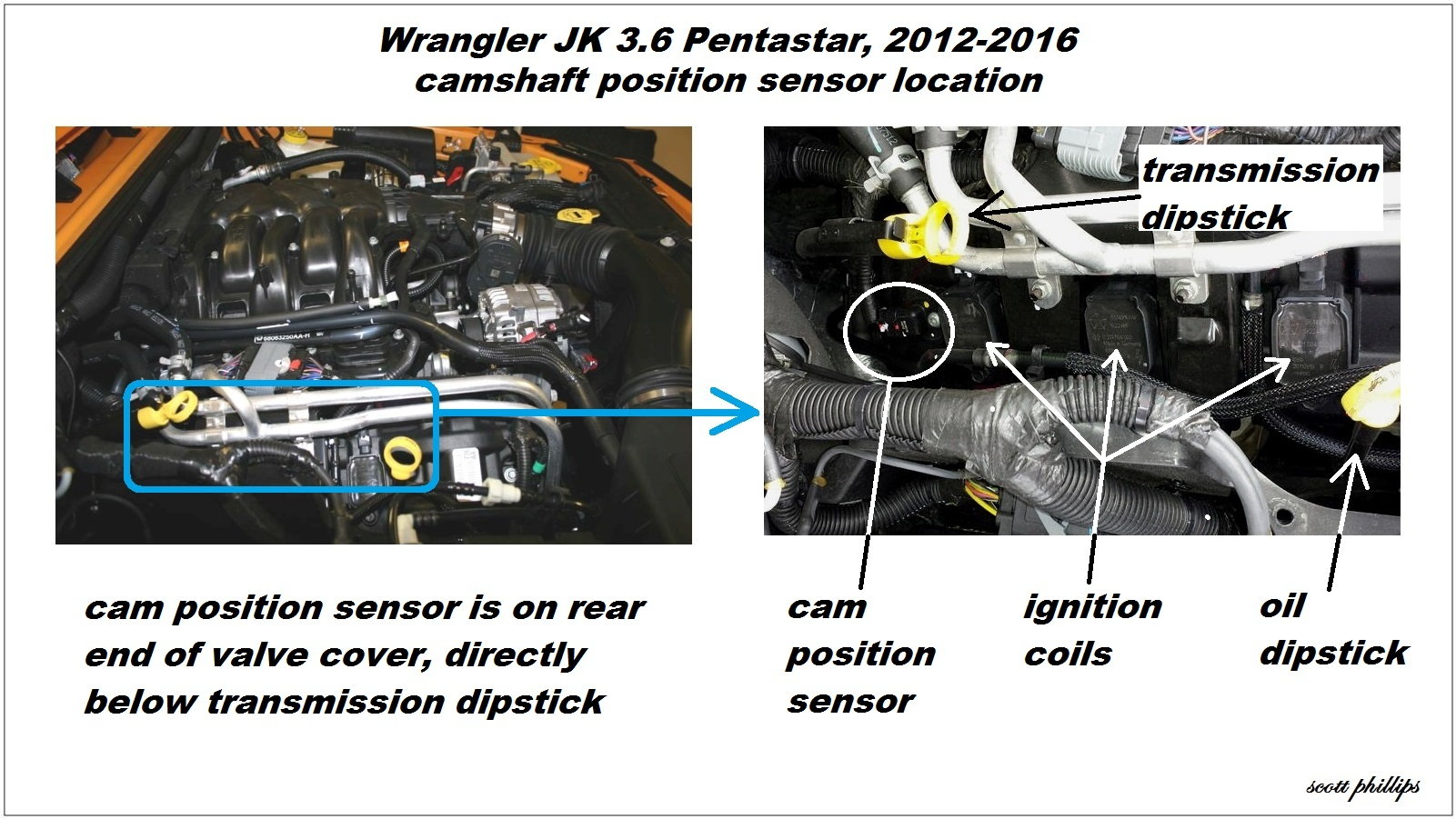 Wranglerjk L Campossensorlocation on 2013 Grand Cherokee Battery Location