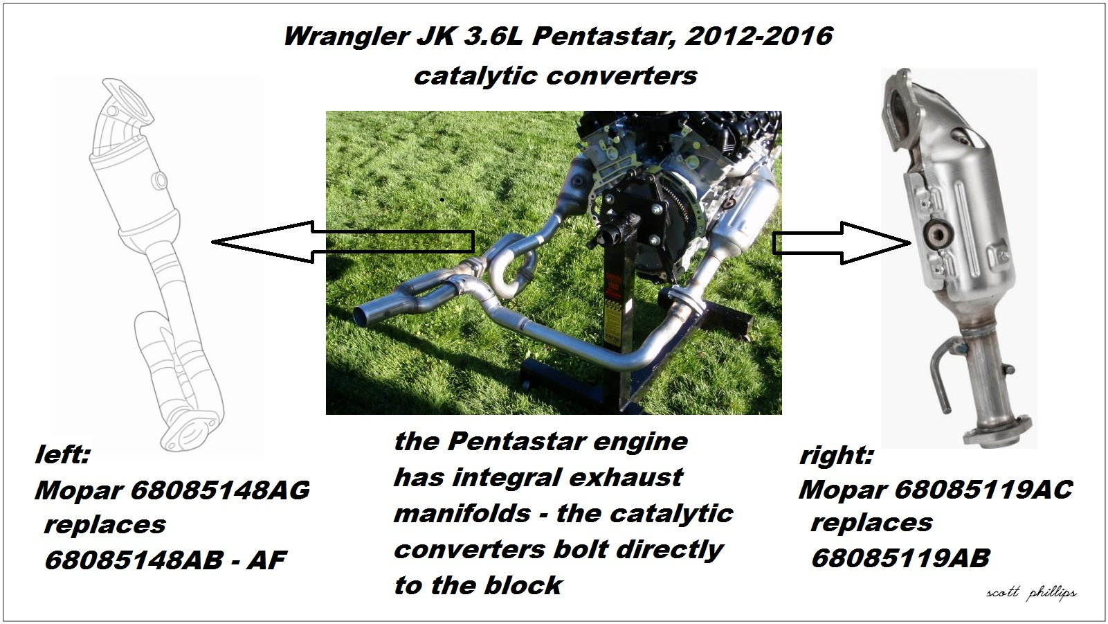 Wranglerjk Catconv on Jeep Engine Parts Diagram
