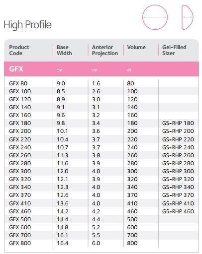 Nagor Gfx Silicone Implants - High Profile-6446